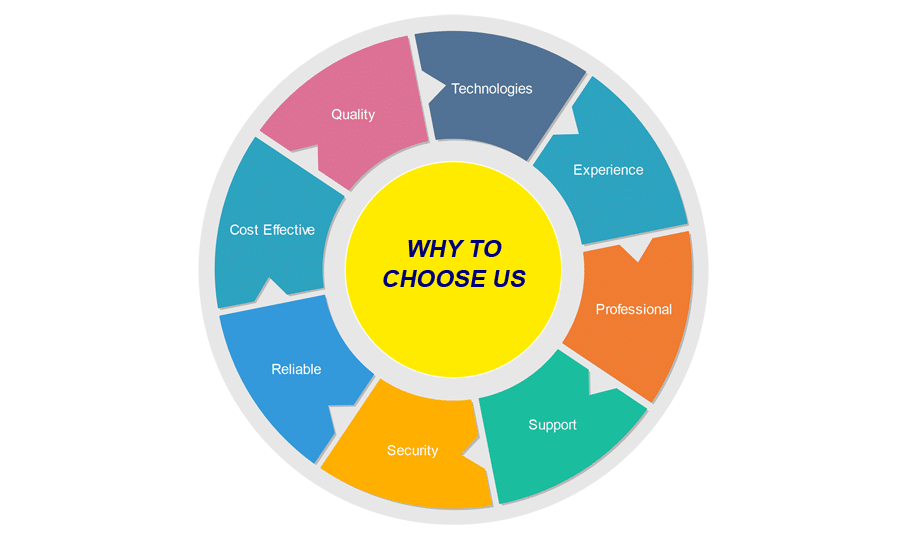 about-us-why-choose-us